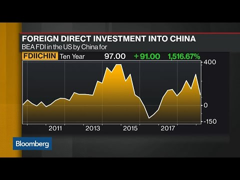 China Lifts Foreign Investment Limit In Stock, Bond Markets