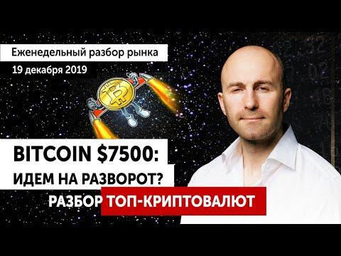 🔴 Прогноз биткоин. Live-разбор ТОП-10 криптовалют. Аналитика Bitcoin, что делать?
