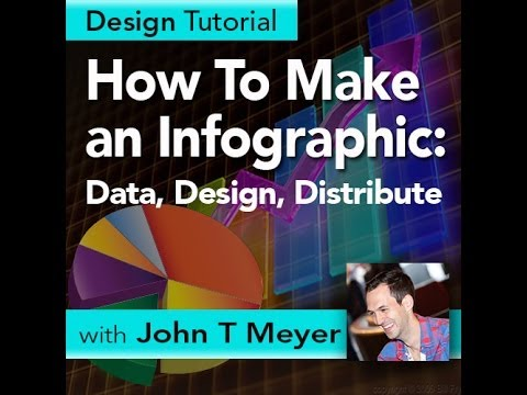 How To how to make a infographic video : Vote No on : How to Make an Infograph