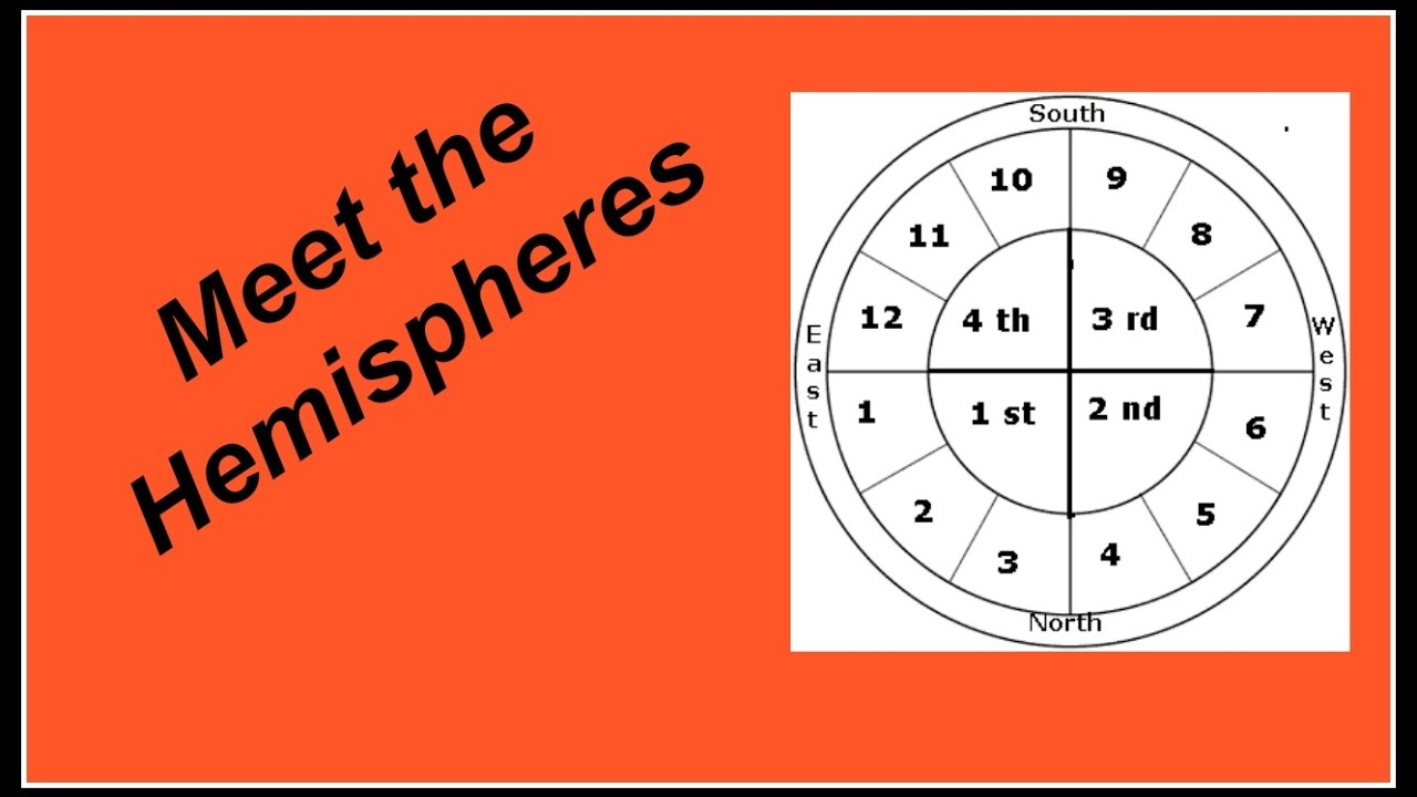 Meet The Hemispheres In Astrology Youtube
