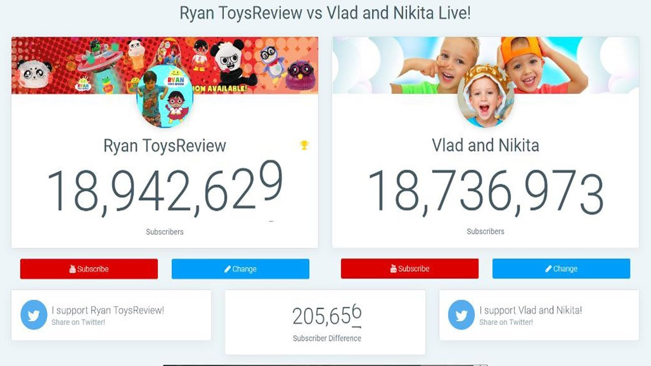 Ryan Toysreview Vlad And Nikita Live Sub Vs Sub Youtube