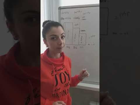 Маркетинг план ОС от 3% Танзиля Оракова