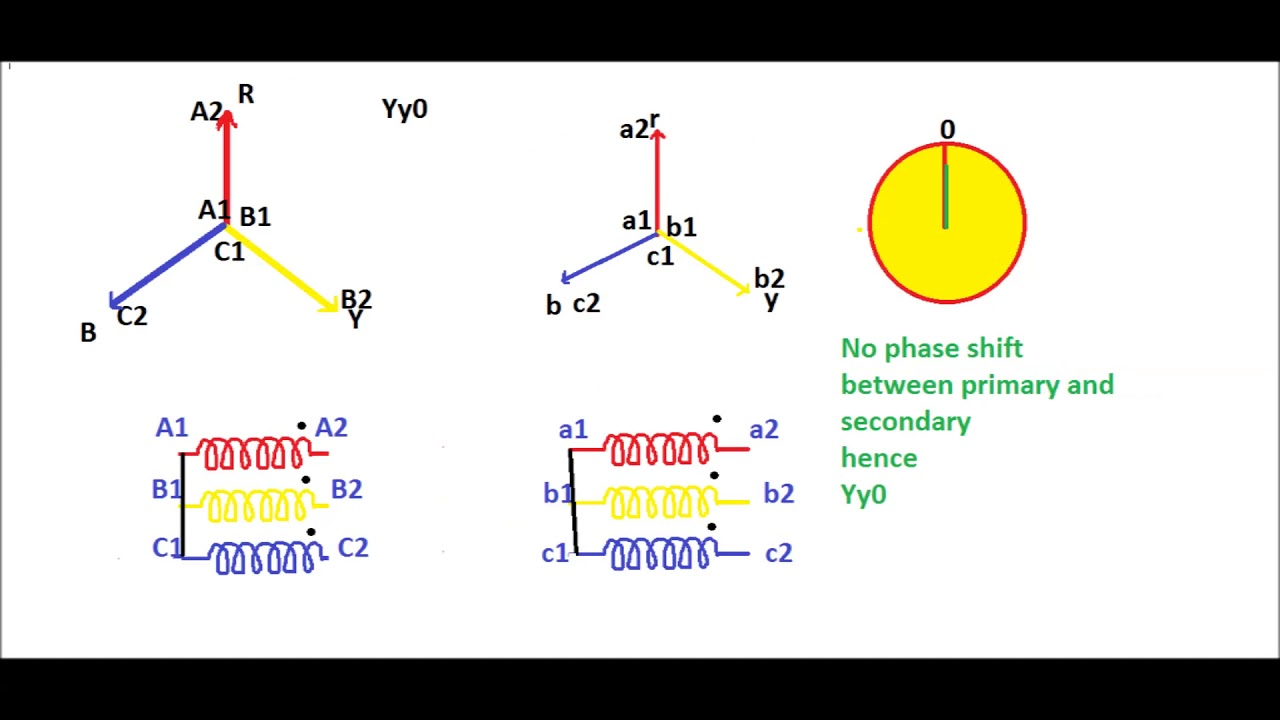 Vector Group Of 3 Ph Transformer Part 1 Yy0 Yy6 Yd1 Yd11 Youtube For an interesting mathematical solution method. vector group of 3 ph transformer part 1 yy0 yy6 yd1 yd11