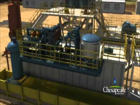 Chesapeake Energy Shale Gas & Horizontal Drilling