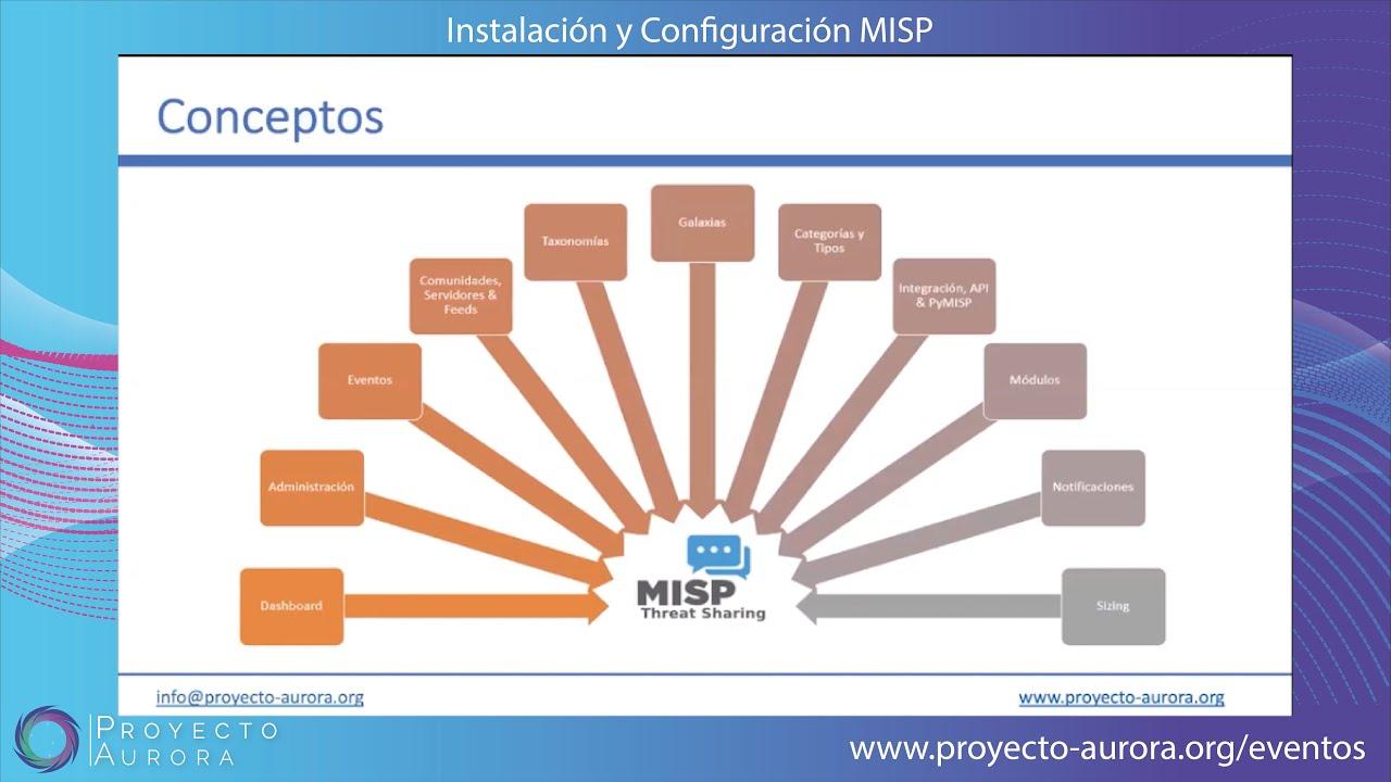 Webinar: Implementación de Malware Information Sharing Platform (MISP)