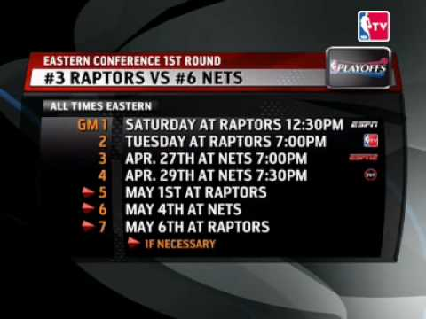 NBA Playoffs 2007 - Eastern Conference - Preview