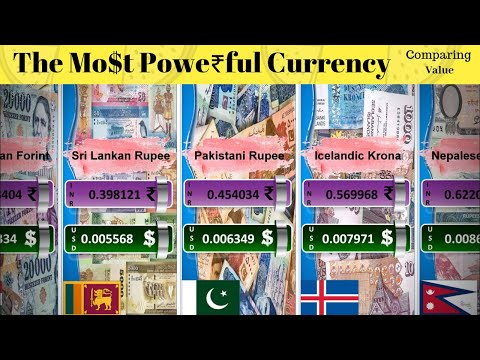 Strongest Currency In The World 2019 | Currency Exchange Value | Currency Conversion | INR USD