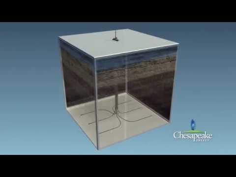 Chesapeake Energy horizontal drilling method
