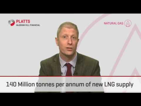 LNG overload: natural gas experiences a cyclical hangover - Platts