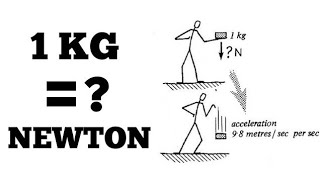One kg Equal To Newton || Engineering knowledge