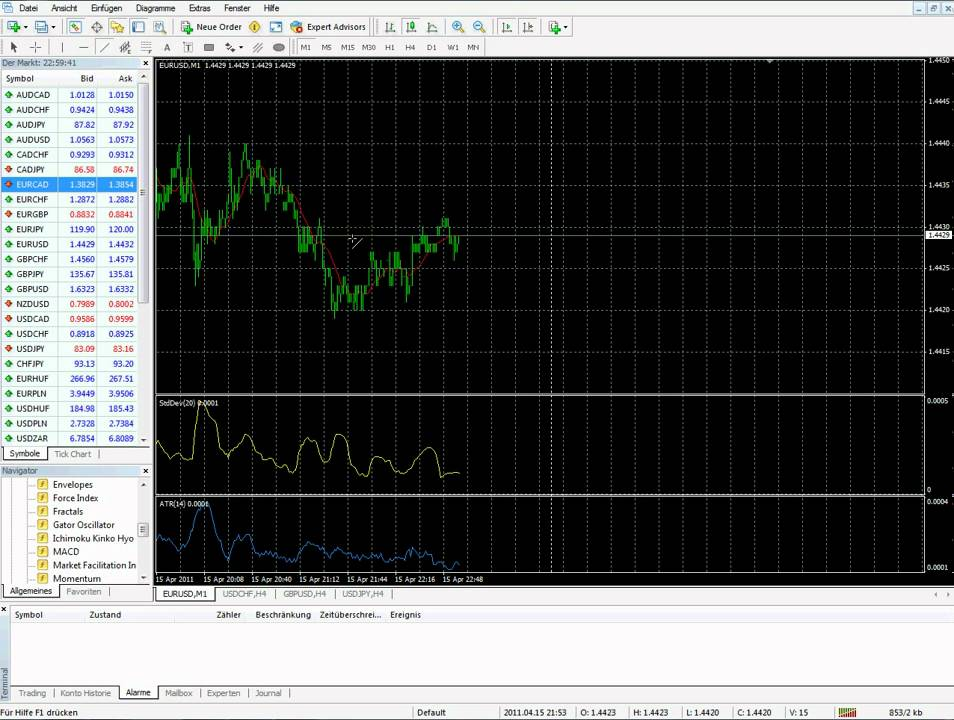 Metatrader 4 Deutsch