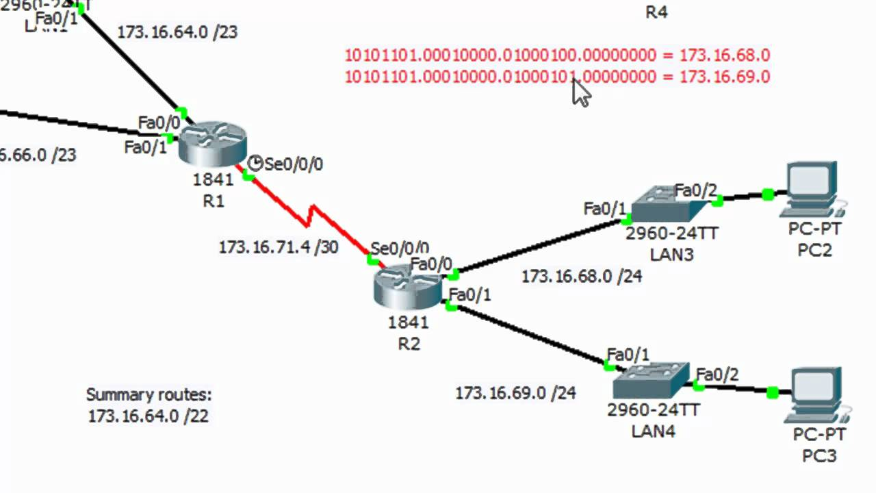 Ccna Projects On Packet Tracer Free Download - Ccna Projects