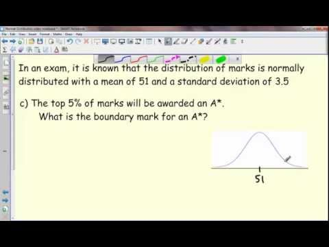 Normal Distribution Example 3 (Reverse z value problem)
