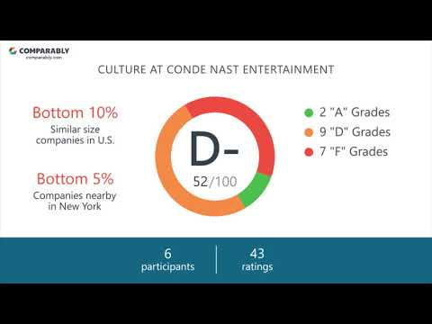Conde Nast Entertainment Employee Reviews - Q3 2018