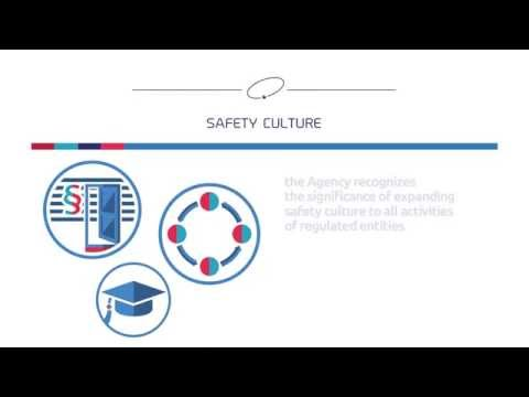 National Atomic Energy Agency - safety culture