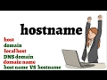 What is Host, Local Host, Host Name, Hostname, Domain, FQDN, DNS domain and Domain Name? | TechTerms