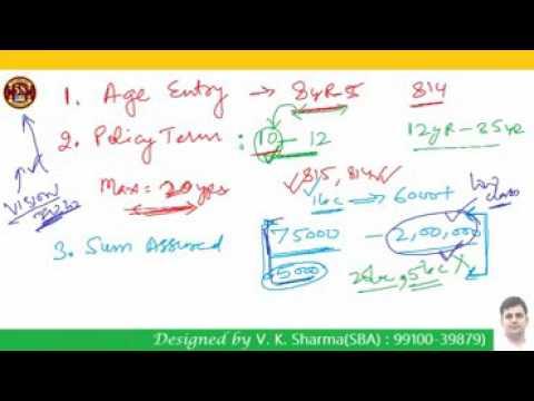 LIC  Jeevan Rakshak Plan Details Table No  827