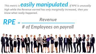 Business Management |  Revenue per employee | Version 1.1