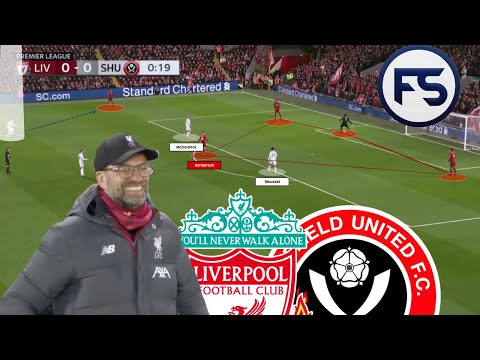 Klopp's Liverpool (4-3-3) Attacking Vs The 3-5-2 / 5-3-2 Of Chris Wilder's Sheffield United