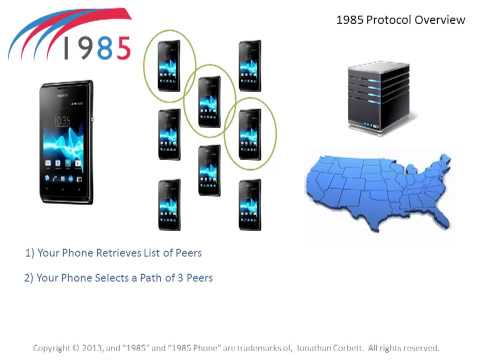 1985 - Peer-to-Peer Encrypted Phone Calls: Technical Information