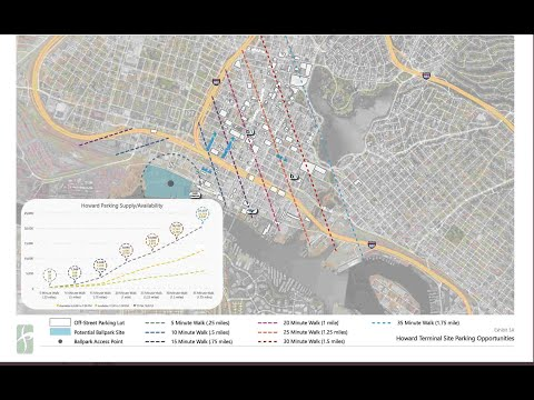 Dave Kaval's Tweets Map Of Howard Terminal Ballpark Parking Spots. How About A.C. Transit Shuttle? - Vlog