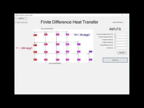 Heat Transfer Calculations Using Finite Difference Equations