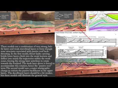 Shale in fold thrust belts: Triangle zones and passive backt