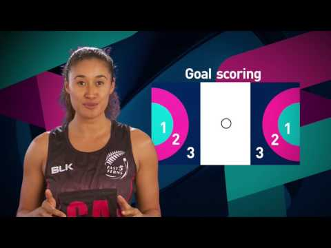 Fast5 Netball rules explained