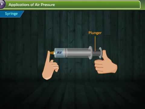 Atmospheric Pressure | Iken School