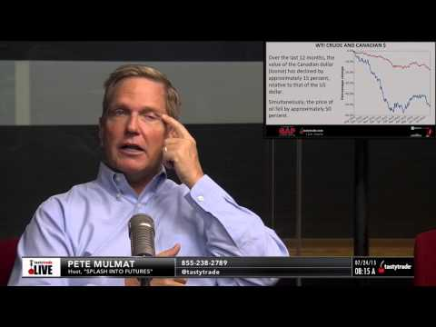 WTI Crude & Canadian Dollars Futures | Closing the Gap: Futures Edition