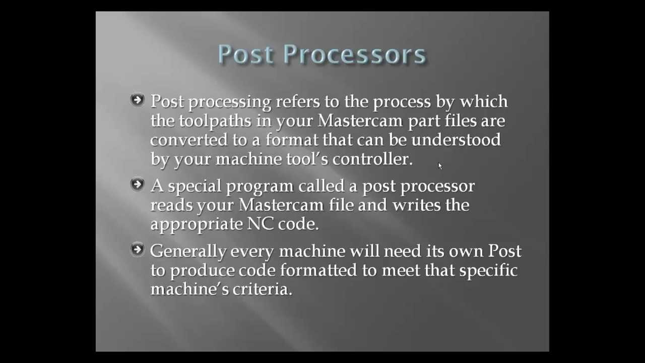 Brief History of CNC