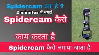 Spidercam कैसे काम करता है
