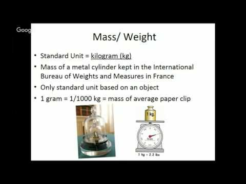 Metric System Introduction Narrated Lecture (Herrell)