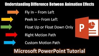 How Animation Effects Behave in PowerPoint 2016 Tutorial
