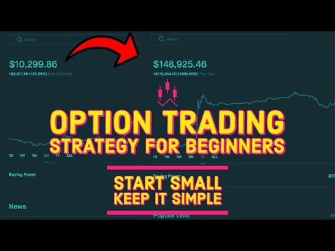 The BEST Option Trading Strategy For 2021 – How To Trade Options For Beginners