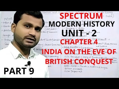 India on the eve of british conquest | Spectrum modern history