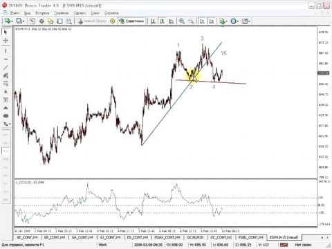 Broco trade торговля форекс игра бинарные валютные опционы