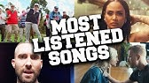 Top 100 Today's Most Listened Songs in December 2019
