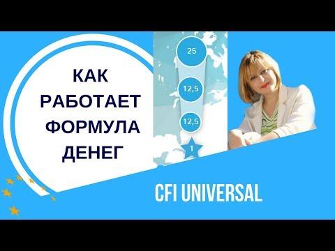CFI ФОРМУЛА ДЕНЕГ  Veronika