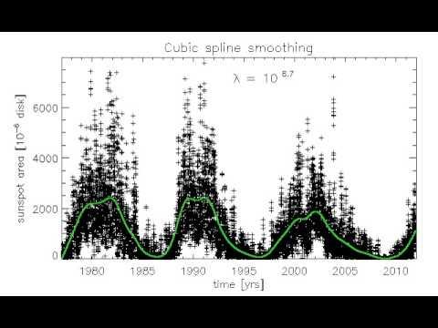 Nikola Vitas: Cubic splines: Interpolation and smoothing