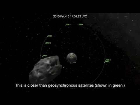 Asteroid 2012 DA14 Close Approach