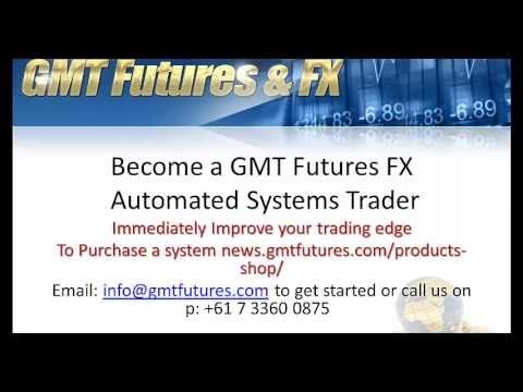 Automated System Trading – Cycle Trader Strategy SP500  – 30 Minute Chart