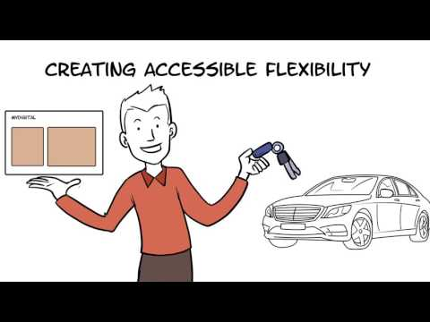 Whiteboard Explainer Video - Mercedes-Benz Financial Services Singapore