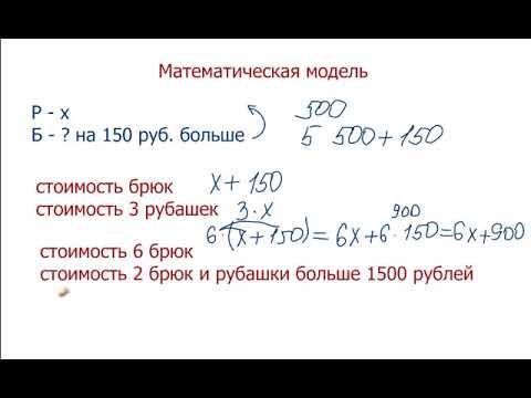 Математика 5 класс. Математическая модель