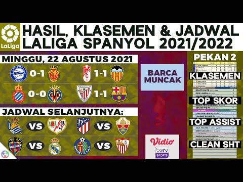 Hasil Liga Spanyol Tadi Malam : Athletic Bilbao Vs Barcelona La Liga 2021/22 | Jadwal Real Madrid