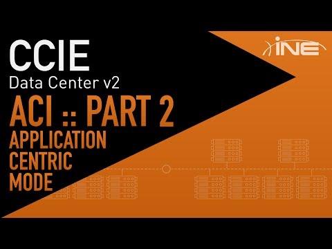 Implementing ACI VMM Integration :: Part 1