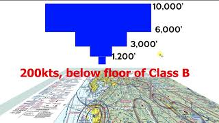 Ep 43 3D Class B Airspace Explained What You Need To Know And How It Works