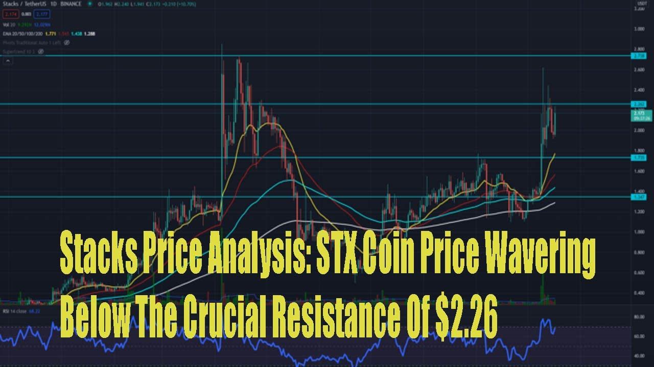 Stacks Price Analysis STX Coin Price Wavering Below The Crucial Resistance Of .26#crypto#stacks