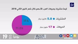 تراجع صافي الاستثمار الأجنبي في بورصة عمّان خلال كانون الثاني 2018 - (5-2-2018)