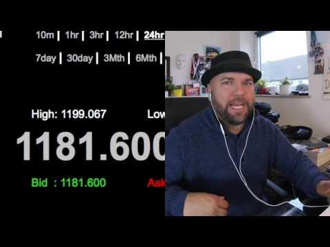 #070 - Bezahlung Mit Bitcoin In Japan & Bitcoins Kaufen Mit Kreditkarte über Paybis